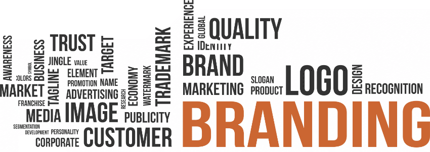 branding-word-cloud_850x283